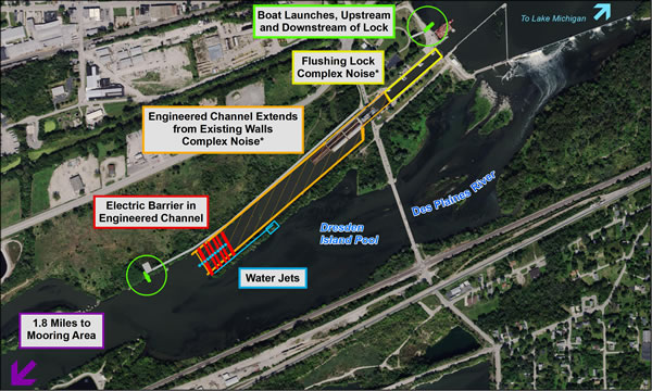 Map showing locations of key features, or measures, of the tentatively selected plan at Brandon Road Lock and Dam.